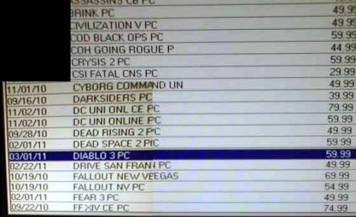Gamestop Diablo 3 Release Date